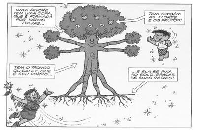 PARTESDAC381RVORE - Atividades para o Dia da árvore