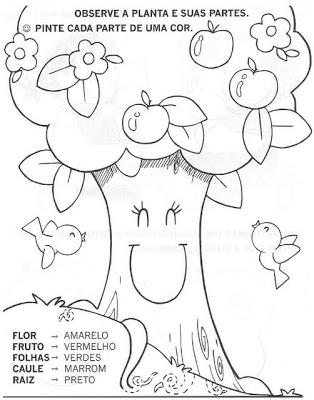 oikf2 - Atividades para o Dia da árvore